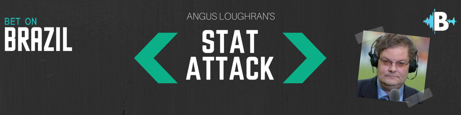 Angus 'Statto' Loughran's Stat Attack with BetOnBrazil.com