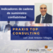 PRAXIS TOP CONSULTING 2